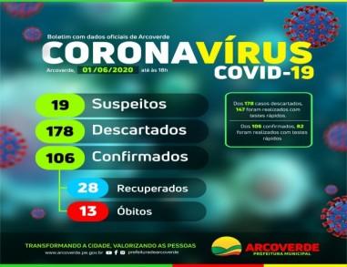 Arcoverde confirma novos três casos de Covid-19