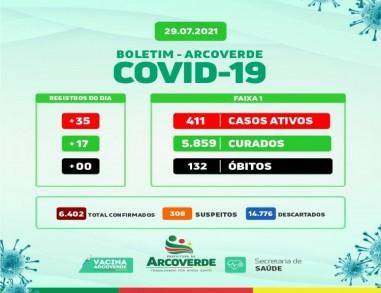 Arcoverde registra 35 casos e 17 curados da Covid-19 nesta quinta (29)